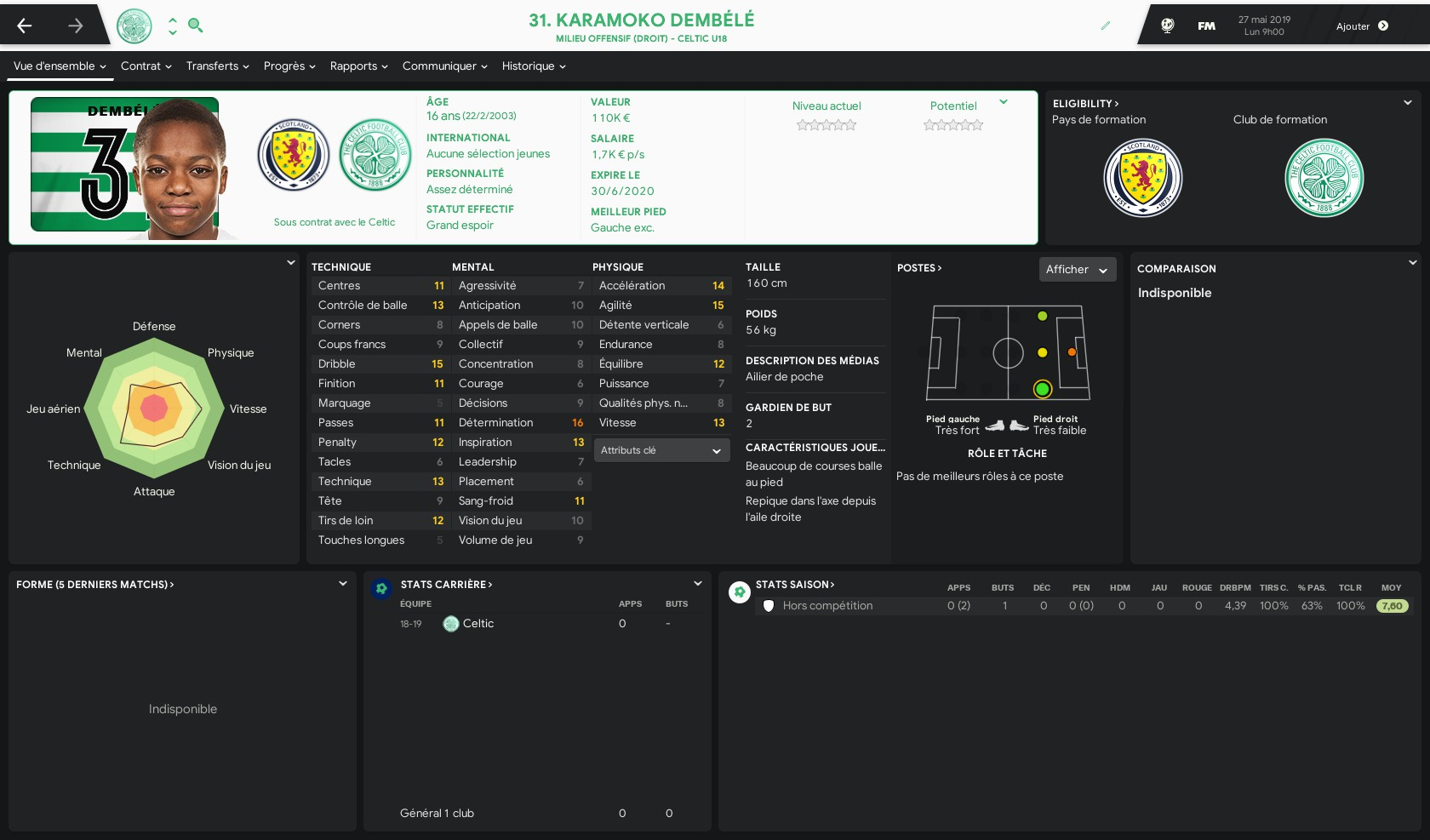 Nuovi Wonderkids per Football Manager 2019